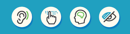 Four images (left to right) representing hearing, braille, cognitive and visual. Image links to Wiki information pages.