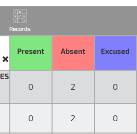 Image showing new view option, showing totals for each student