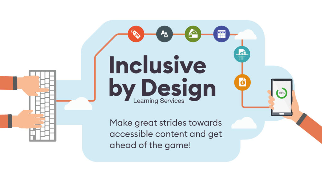 Inclusive by Design themed graphic announcing support for making accessible content.  Emphasis on getting ahead of the game (100% accessible content by Sept. 2020).