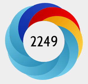 An altmetric figure (sometimes called a 'donut') showing the figure 2249.