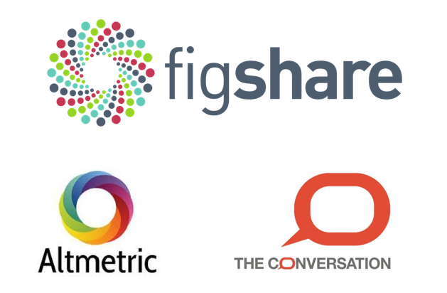 Logos of three different tools: Figshare, Almetric, and The Conversation