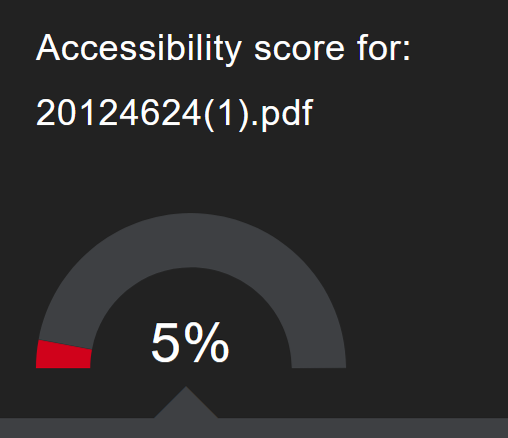 accessibility score for a PDF file reading 5%. The red colour indicates this is problematic